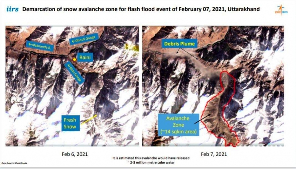 Himalayan Development Model & Related Disasters